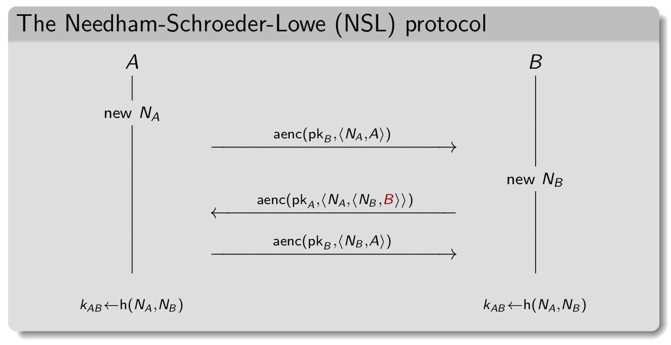 NSPK: Lowe's fix