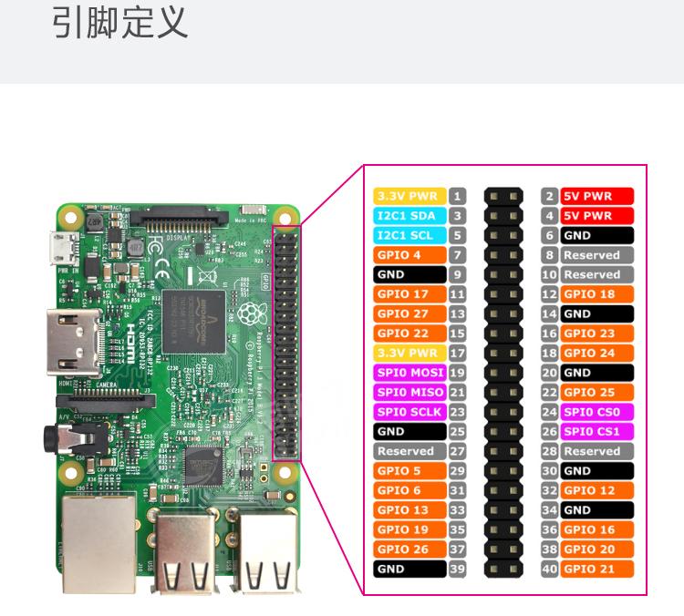rpi3-pins.jpg